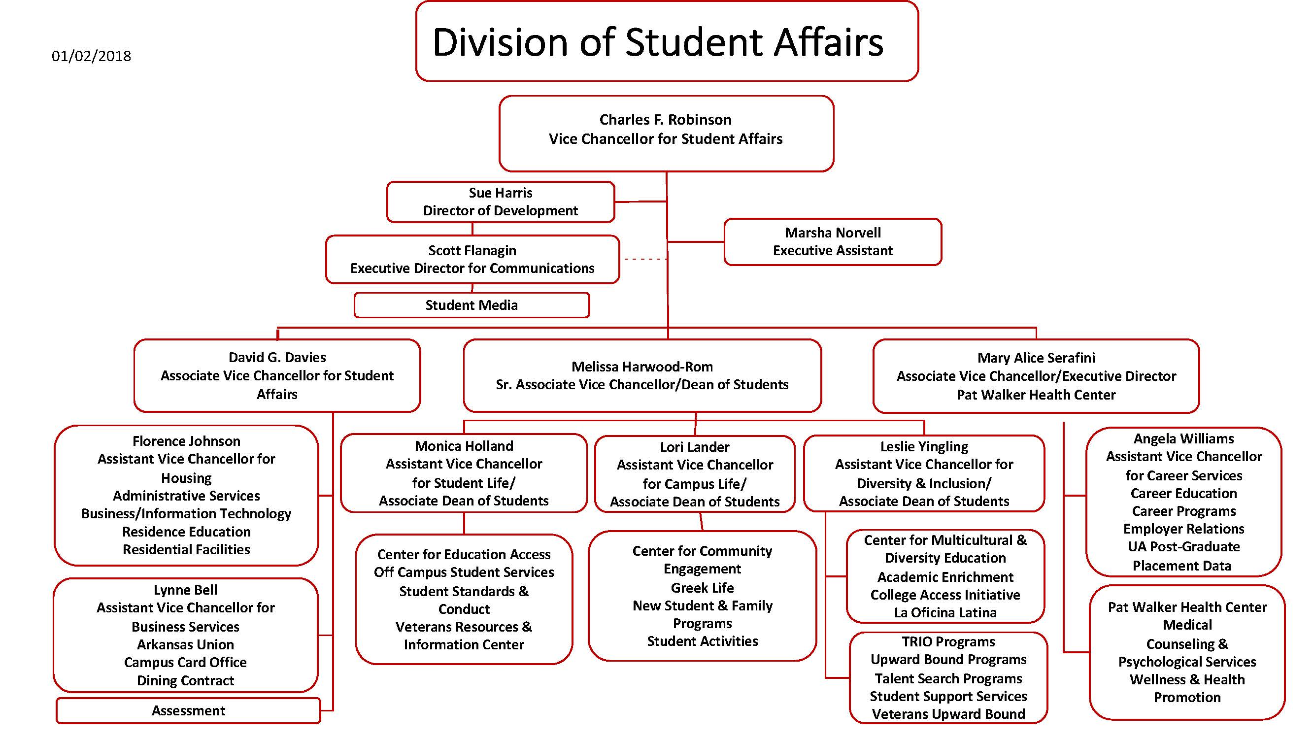About Student Affairs | Division of Student Affairs ...